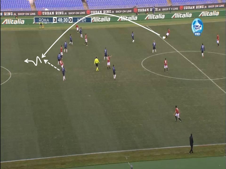Játékhelyzet-analízis. Roma-Inter 4-0.A harmadik gól tanulságai