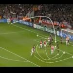 Arsenal-Milan 3-0 Szögletvariáció