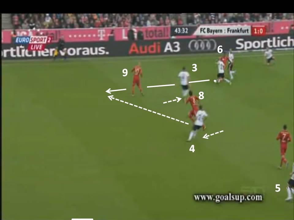 Bayern-Frankfurt 2-0. Mi az együttes labdaszerzés megindításának pillanata?