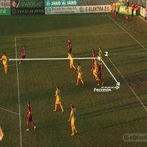 Vidi-Gyirmót. A negyedik gól területvédekezési tanulságai