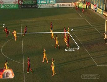 C. Ronaldo átlós betörése szélen a második vonalból